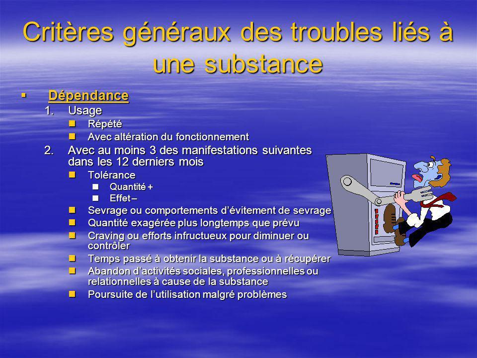 Critères généraux des troubles liés à une substance Dépendance Dépendance 1.Usage Répété Répété Avec altération du fonctionnement Avec altération du f