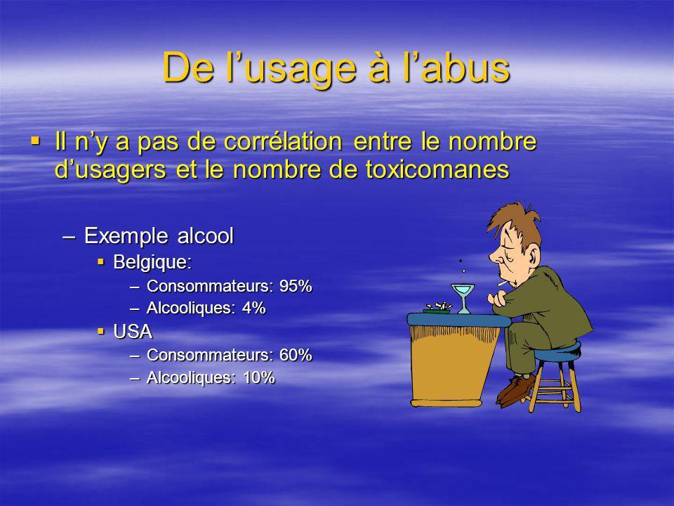 De lusage à labus Il ny a pas de corrélation entre le nombre dusagers et le nombre de toxicomanes Il ny a pas de corrélation entre le nombre dusagers