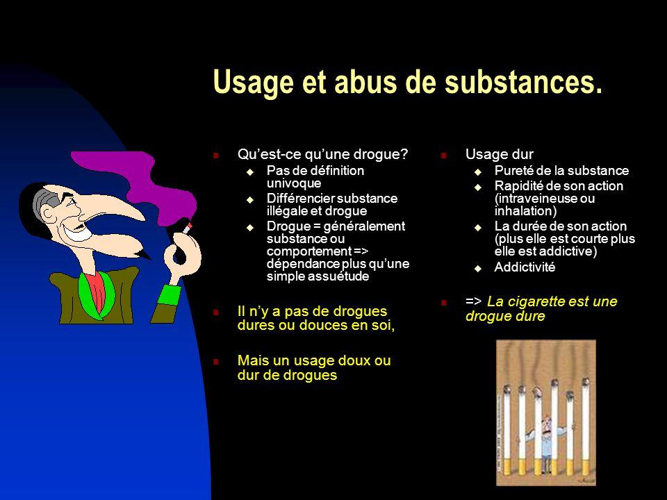 Usage et abus de substances.Quest-ce quune drogue.