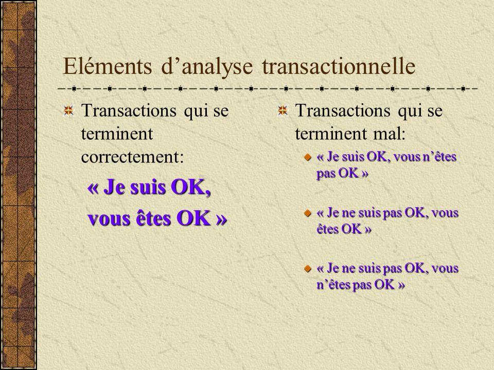 Eléments danalyse transactionnelle Transactions qui se terminent correctement: « Je suis OK, vous êtes OK » Transactions qui se terminent mal: « Je su