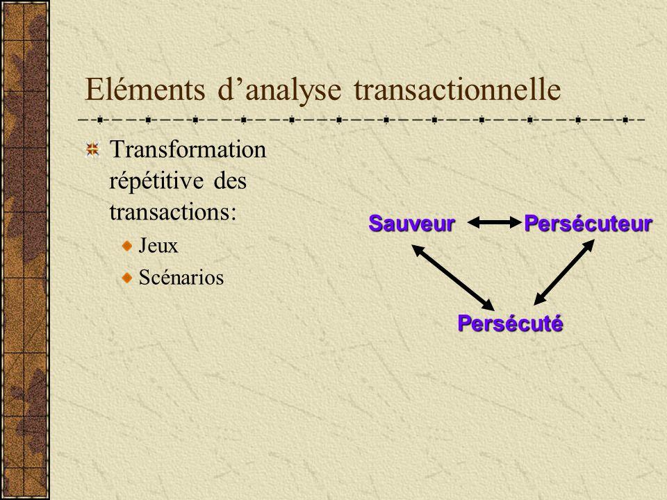 Eléments danalyse transactionnelle Transformation répétitive des transactions: Jeux Scénarios SauveurPersécuteur Persécuté