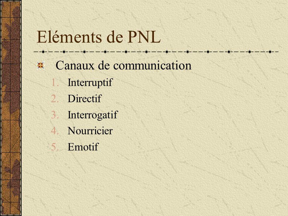 Eléments de PNL Canaux de communication 1.Interruptif 2.Directif 3.Interrogatif 4.Nourricier 5.Emotif