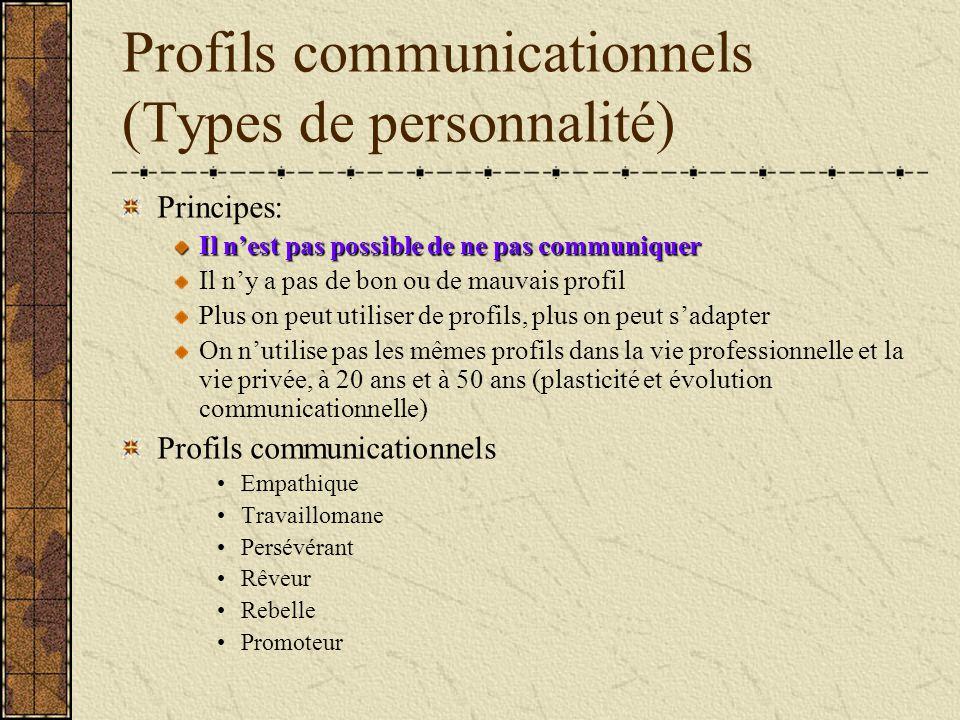 Profils communicationnels (Types de personnalité) Principes: Il nest pas possible de ne pas communiquer Il ny a pas de bon ou de mauvais profil Plus o