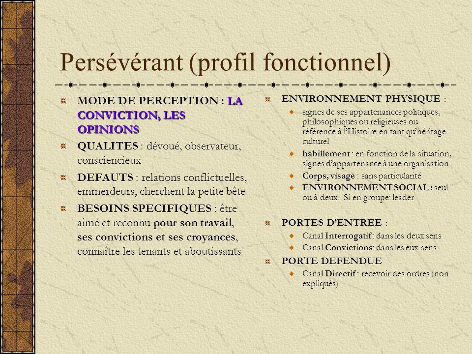 Persévérant (profil fonctionnel) LA CONVICTION, LES OPINIONS MODE DE PERCEPTION : LA CONVICTION, LES OPINIONS QUALITES : dévoué, observateur, conscien