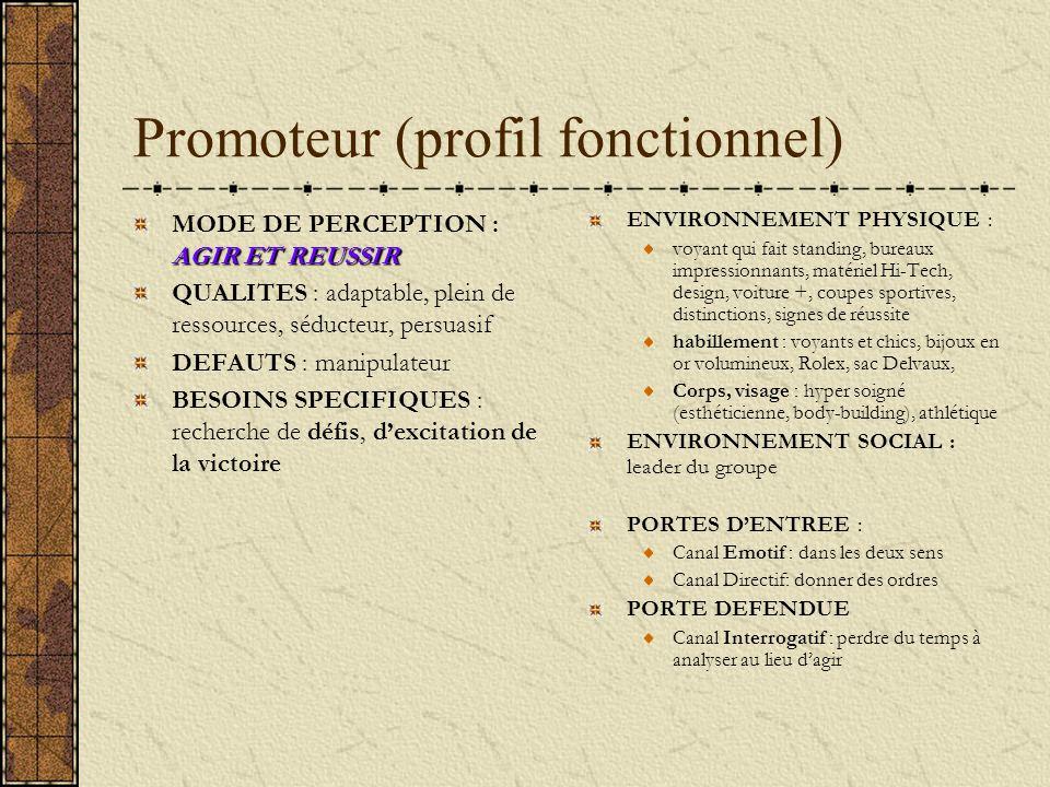 Promoteur (profil fonctionnel) AGIR ET REUSSIR MODE DE PERCEPTION : AGIR ET REUSSIR QUALITES : adaptable, plein de ressources, séducteur, persuasif DE