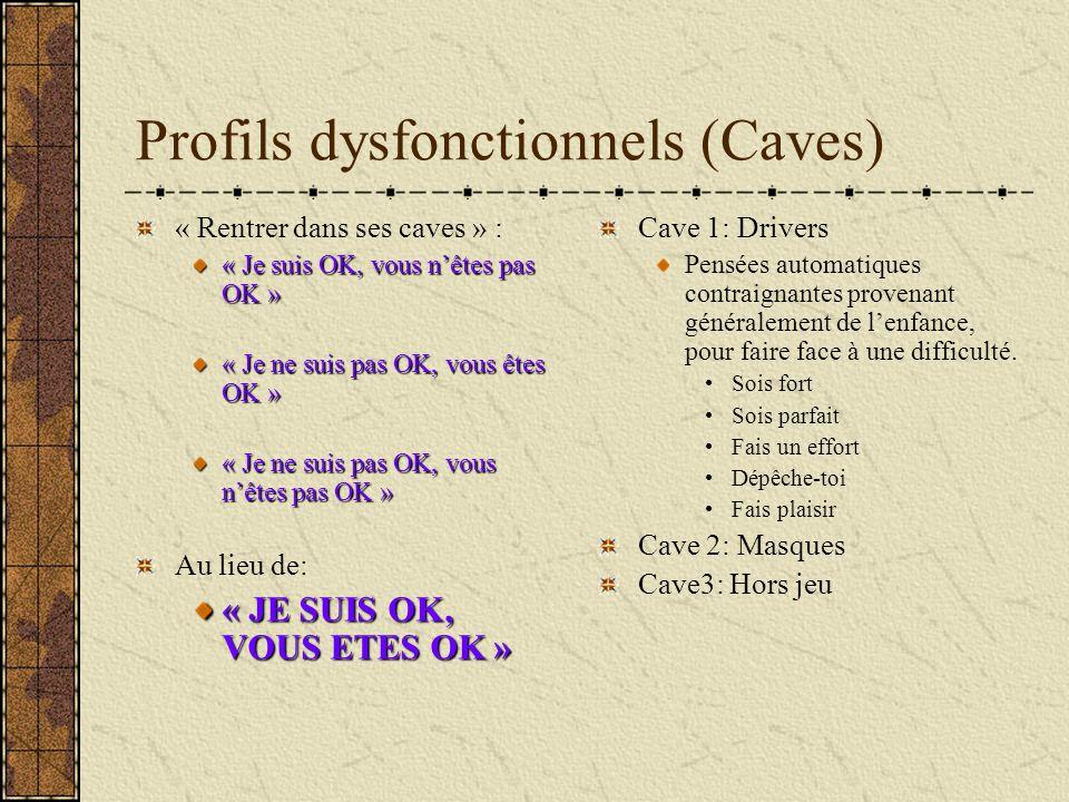Profils dysfonctionnels (Caves) « Rentrer dans ses caves » : « Je suis OK, vous nêtes pas OK » « Je ne suis pas OK, vous êtes OK » « Je ne suis pas OK