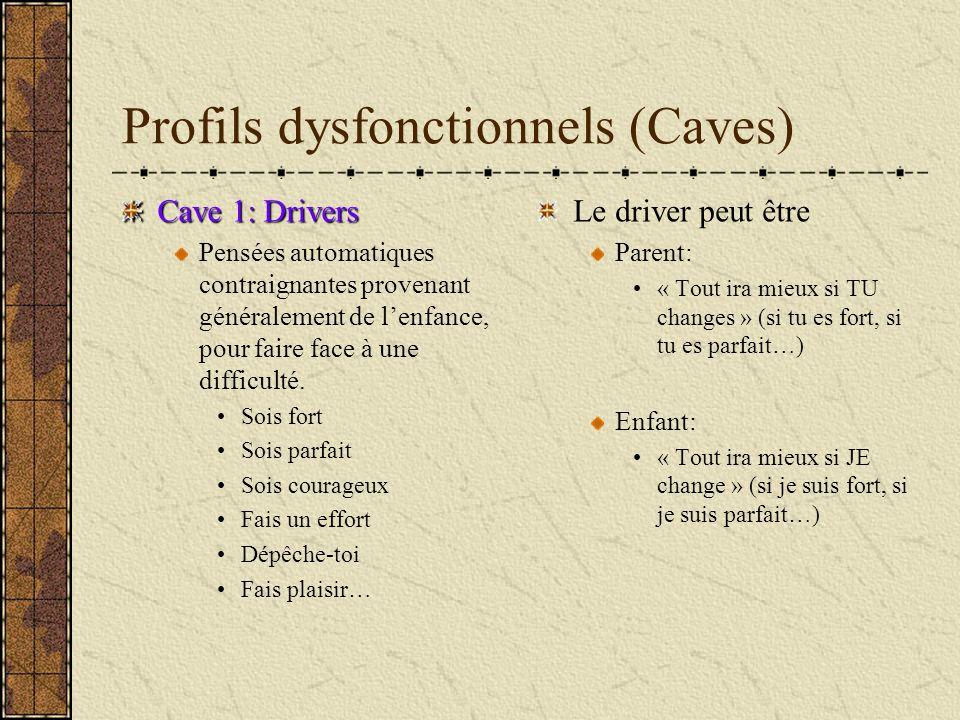 Profils dysfonctionnels (Caves) Cave 1: Drivers Pensées automatiques contraignantes provenant généralement de lenfance, pour faire face à une difficul