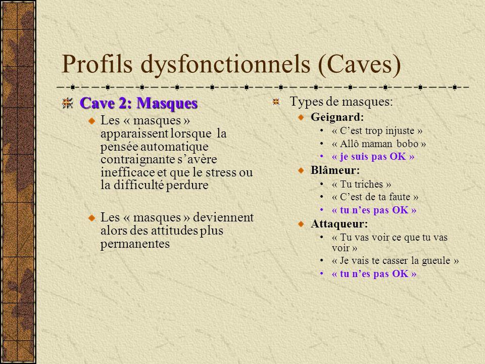 Profils dysfonctionnels (Caves) Cave 2: Masques Les « masques » apparaissent lorsque la pensée automatique contraignante savère inefficace et que le s