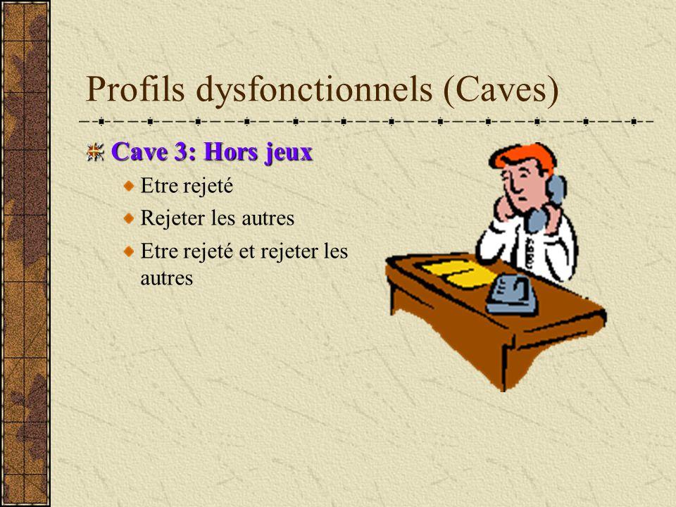 Profils dysfonctionnels (Caves) Cave 3: Hors jeux Etre rejeté Rejeter les autres Etre rejeté et rejeter les autres
