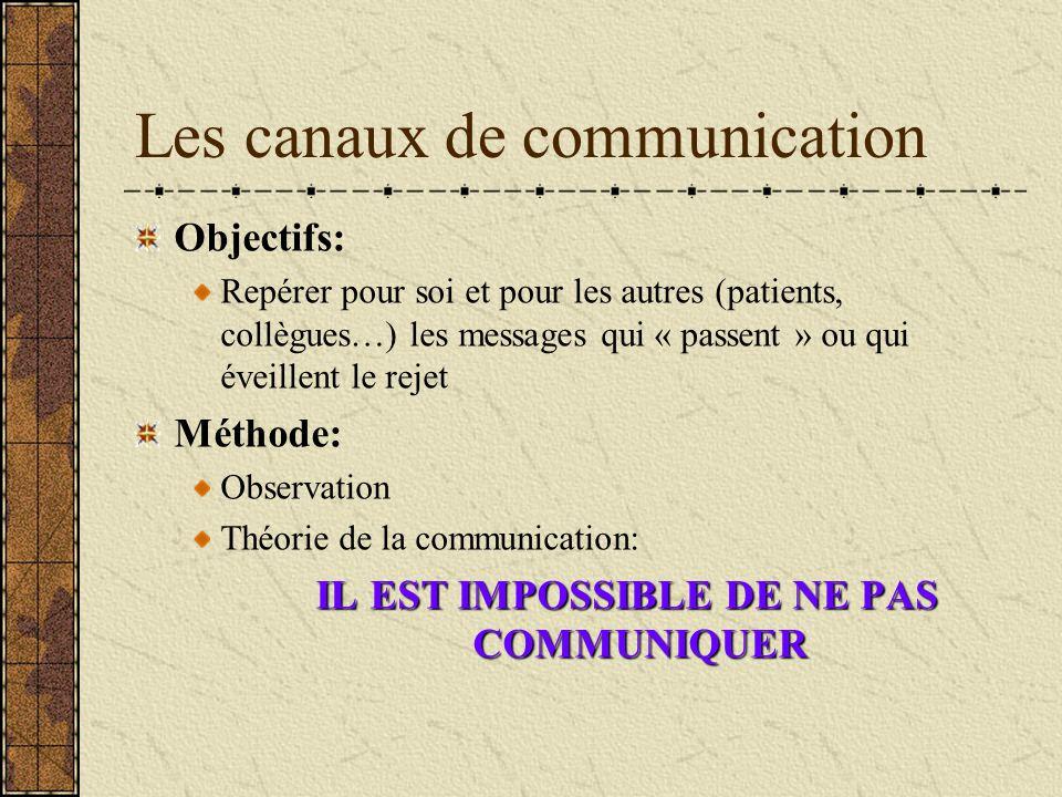 Les canaux de communication Objectifs: Repérer pour soi et pour les autres (patients, collègues…) les messages qui « passent » ou qui éveillent le rej