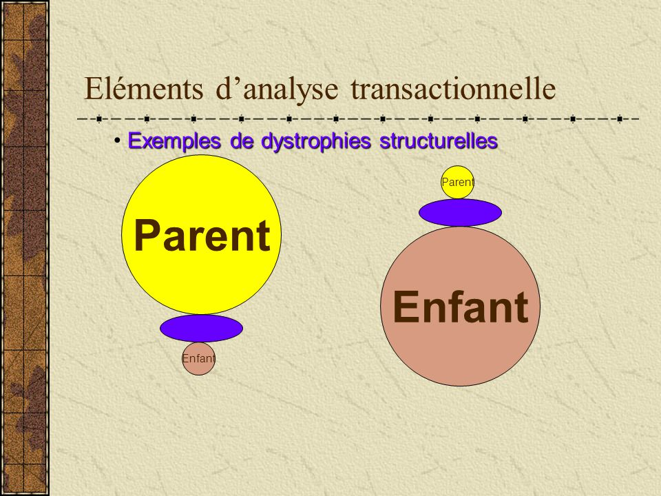 Eléments danalyse transactionnelle Exemples de dystrophies structurelles Parent Enfant Parent