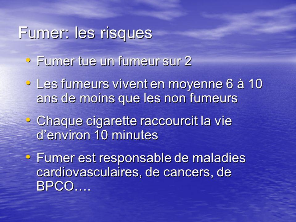 Fumer: les risques Fumer tue un fumeur sur 2 Fumer tue un fumeur sur 2 Les fumeurs vivent en moyenne 6 à 10 ans de moins que les non fumeurs Les fumeu