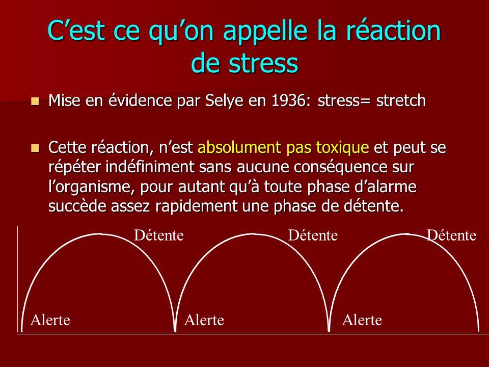 Cest ce quon appelle la réaction de stress Mise en évidence par Selye en 1936: stress= stretch Mise en évidence par Selye en 1936: stress= stretch Cet