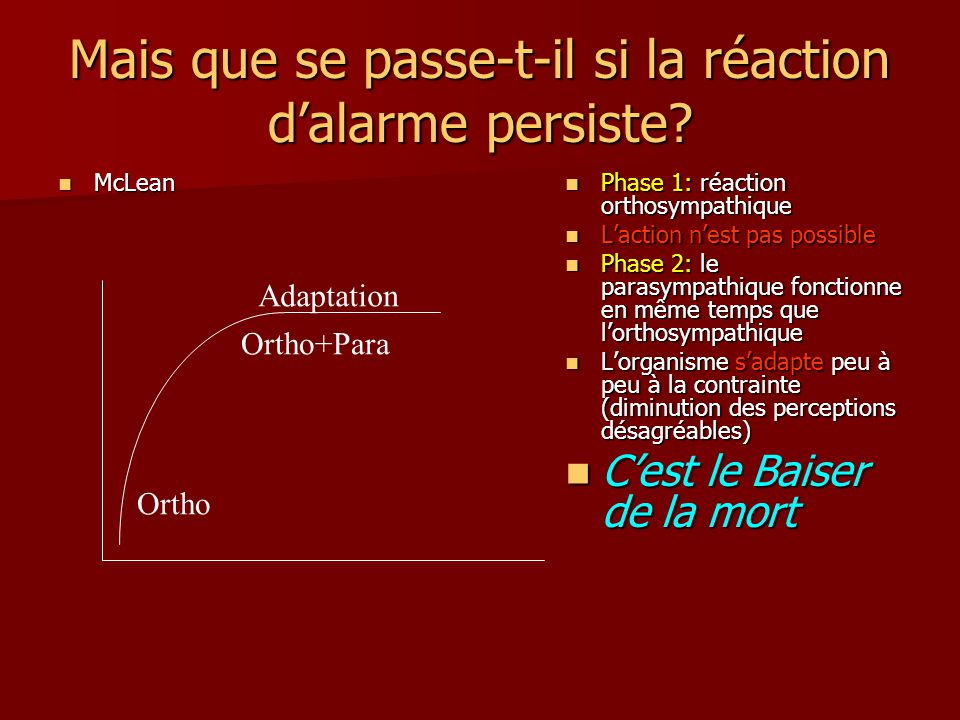 Mais que se passe-t-il si la réaction dalarme persiste? McLean McLean Ortho Adaptation Ortho+Para Phase 1: réaction orthosympathique Phase 1: réaction