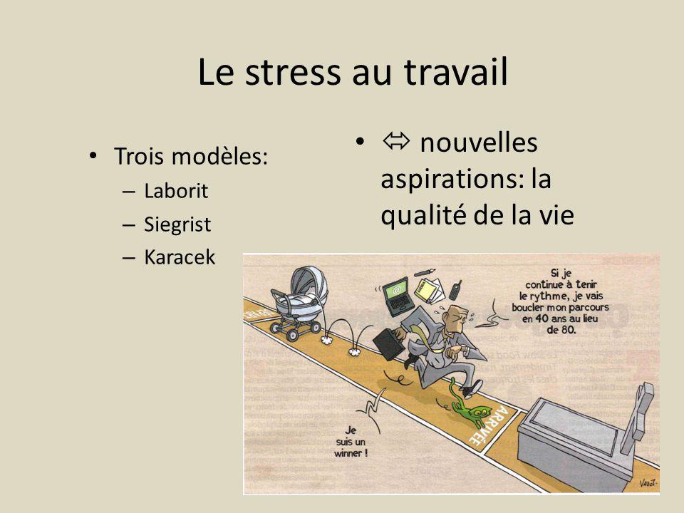 www.cliniquedustress.be Le stress au travail Trois modèles: – Laborit – Siegrist – Karacek nouvelles aspirations: la qualité de la vie