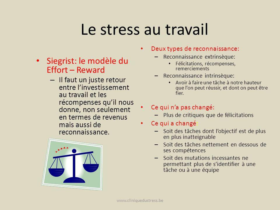 www.cliniquedustress.be Le stress au travail Siegrist: le modèle du Effort – Reward – Il faut un juste retour entre linvestissement au travail et les