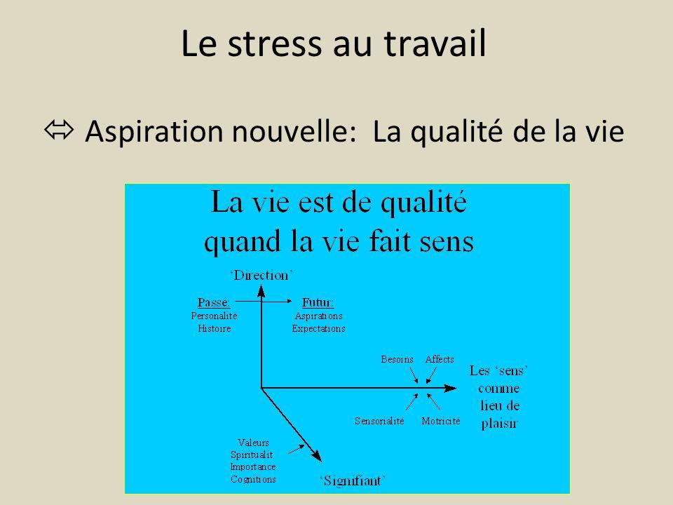 www.cliniquedustress.be Le stress au travail Aspiration nouvelle: La qualité de la vie