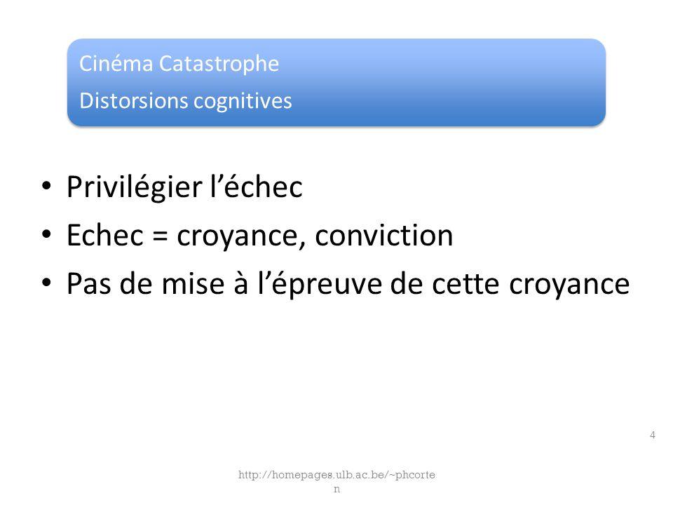 Cinéma Catastrophe Distorsions cognitives Privilégier léchec Echec = croyance, conviction Pas de mise à lépreuve de cette croyance http://homepages.ulb.ac.be/~phcorte n 4