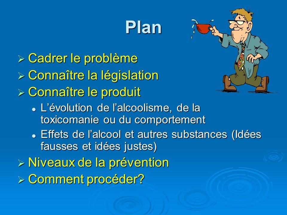 Plan Cadrer le problème Cadrer le problème Connaître la législation Connaître la législation Connaître le produit Connaître le produit Lévolution de lalcoolisme, de la toxicomanie ou du comportement Lévolution de lalcoolisme, de la toxicomanie ou du comportement Effets de lalcool et autres substances (Idées fausses et idées justes) Effets de lalcool et autres substances (Idées fausses et idées justes) Niveaux de la prévention Niveaux de la prévention Comment procéder.