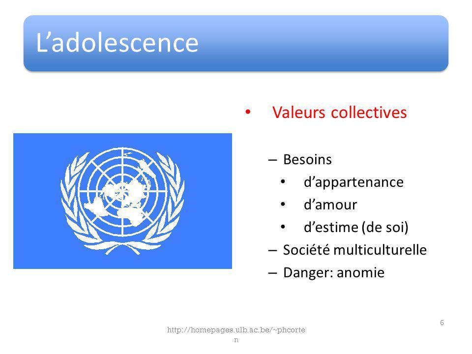 Ladolescence Valeurs collectives – Besoins dappartenance damour destime (de soi) – Société multiculturelle – Danger: anomie http://homepages.ulb.ac.be/~phcorte n 6