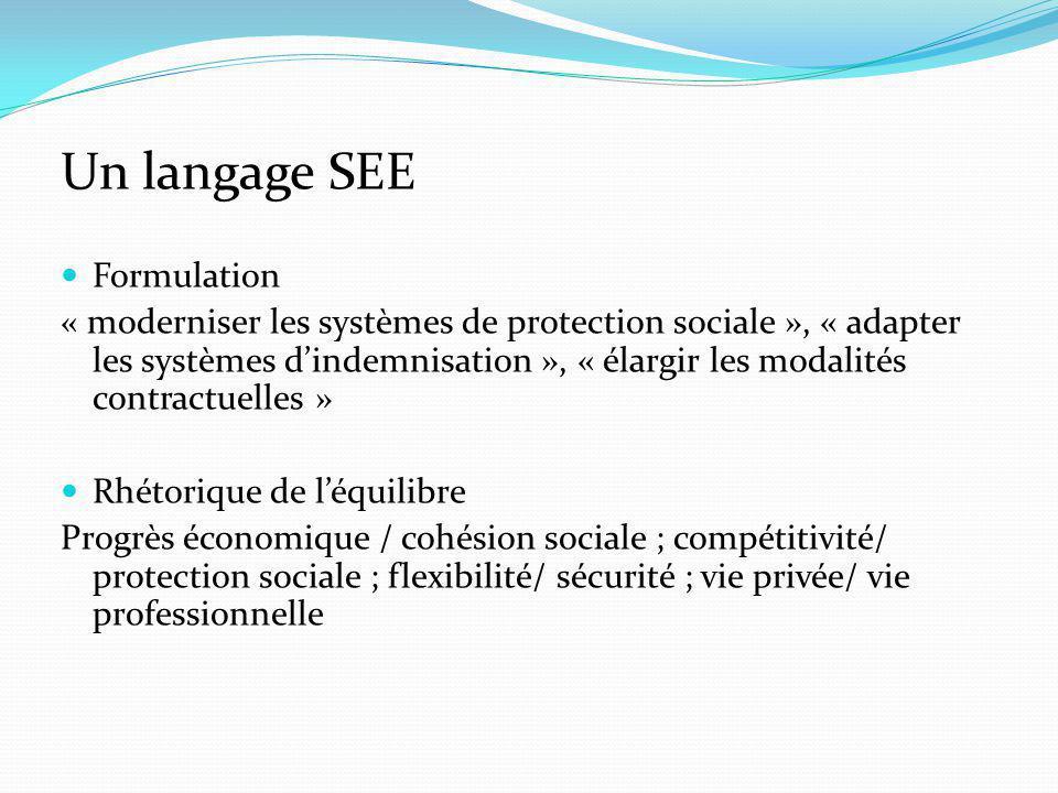 Un langage SEE Formulation « moderniser les systèmes de protection sociale », « adapter les systèmes dindemnisation », « élargir les modalités contractuelles » Rhétorique de léquilibre Progrès économique / cohésion sociale ; compétitivité/ protection sociale ; flexibilité/ sécurité ; vie privée/ vie professionnelle