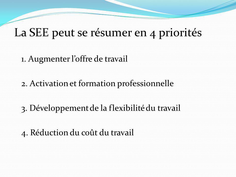 La SEE peut se résumer en 4 priorités 1. Augmenter loffre de travail 2.