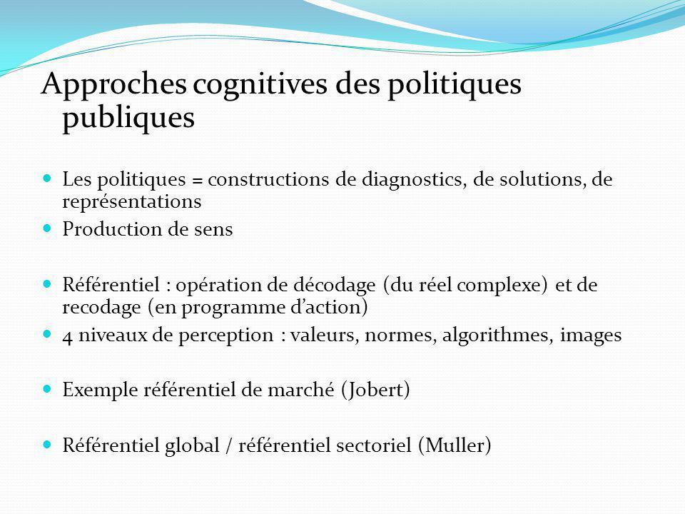 Approches cognitives des politiques publiques Les politiques = constructions de diagnostics, de solutions, de représentations Production de sens Référentiel : opération de décodage (du réel complexe) et de recodage (en programme daction) 4 niveaux de perception : valeurs, normes, algorithmes, images Exemple référentiel de marché (Jobert) Référentiel global / référentiel sectoriel (Muller)