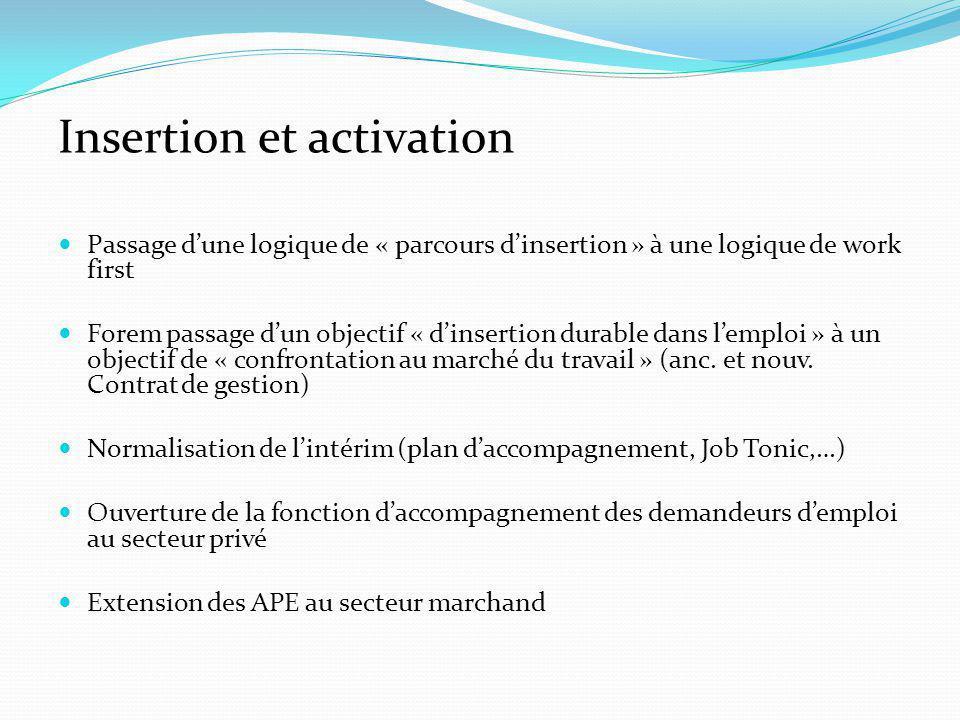 Insertion et activation Passage dune logique de « parcours dinsertion » à une logique de work first Forem passage dun objectif « dinsertion durable dans lemploi » à un objectif de « confrontation au marché du travail » (anc.
