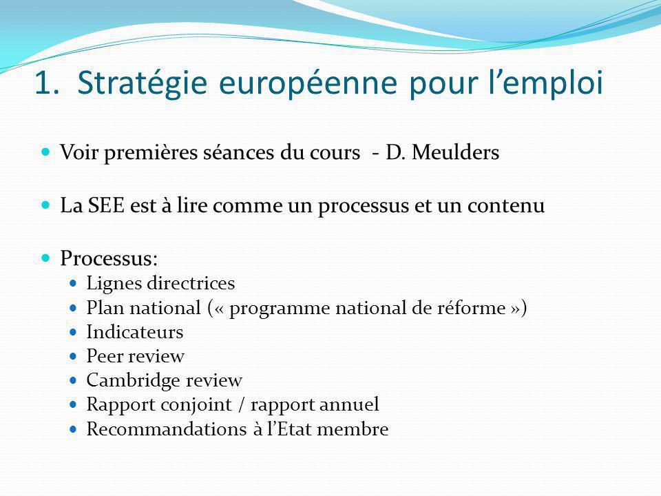 1. Stratégie européenne pour lemploi Voir premières séances du cours - D.