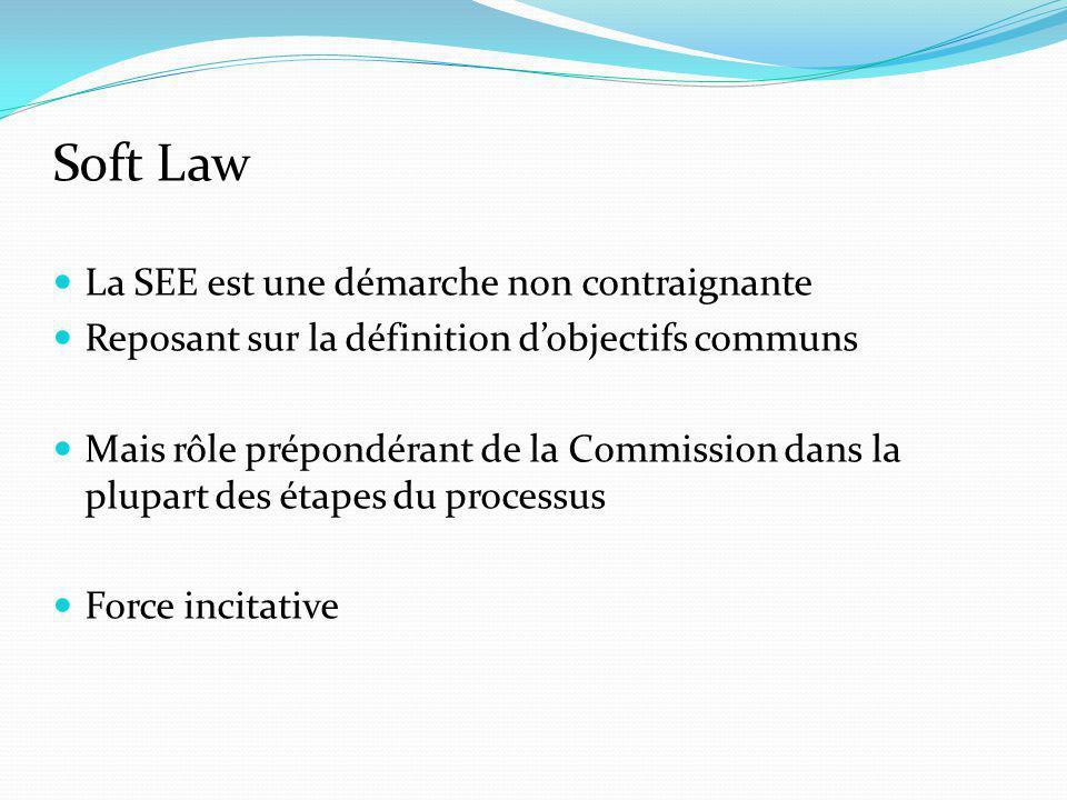 Soft Law La SEE est une démarche non contraignante Reposant sur la définition dobjectifs communs Mais rôle prépondérant de la Commission dans la plupart des étapes du processus Force incitative
