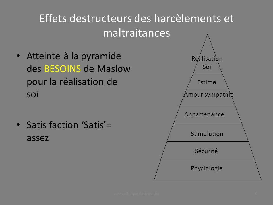 Effets destructeurs des harcèlements et maltraitances Atteinte à la pyramide des BESOINS de Maslow pour la réalisation de soi Satis faction Satis= ass