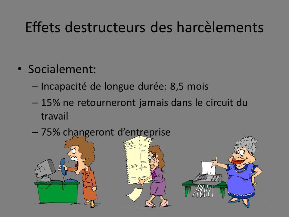 Effets destructeurs des harcèlements Socialement: – Incapacité de longue durée: 8,5 mois – 15% ne retourneront jamais dans le circuit du travail – 75%
