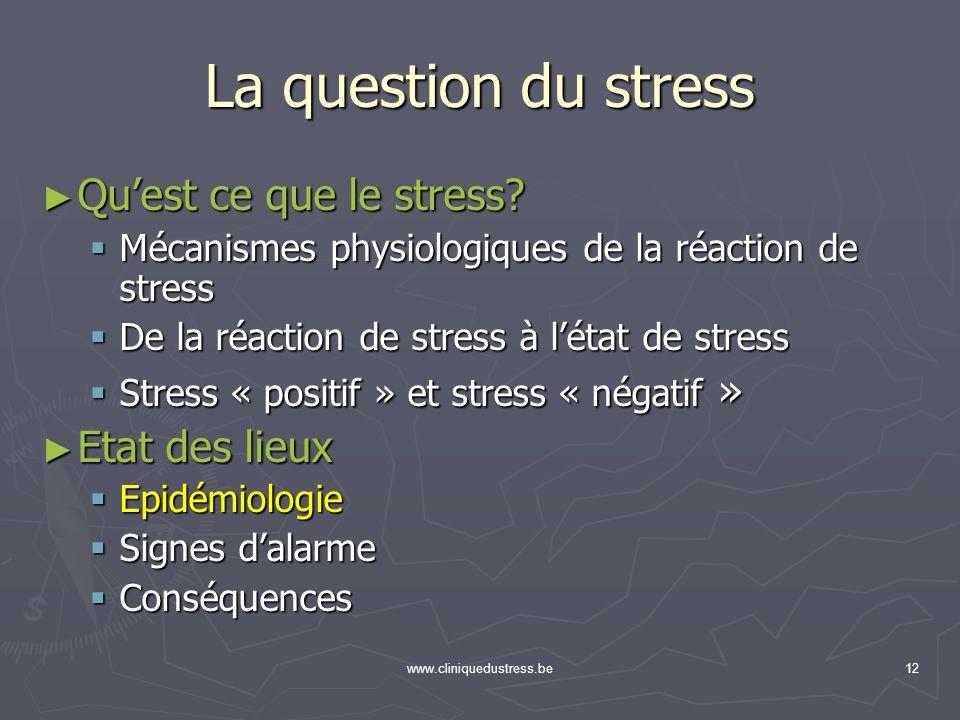 www.cliniquedustress.be12 La question du stress Quest ce que le stress? Quest ce que le stress? Mécanismes physiologiques de la réaction de stress Méc