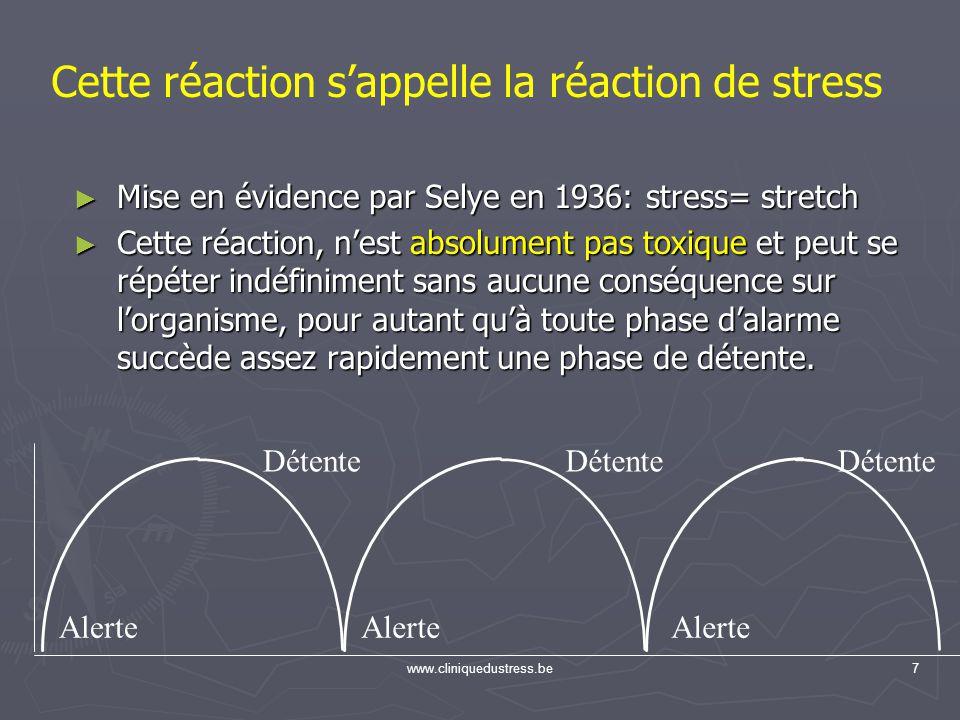 www.cliniquedustress.be7 Mise en évidence par Selye en 1936: stress= stretch Mise en évidence par Selye en 1936: stress= stretch Cette réaction, nest