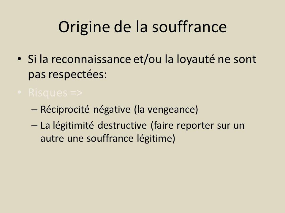 Origine de la souffrance Si la reconnaissance et/ou la loyauté ne sont pas respectées: Risques => – Réciprocité négative (la vengeance) – La légitimité destructive (faire reporter sur un autre une souffrance légitime)