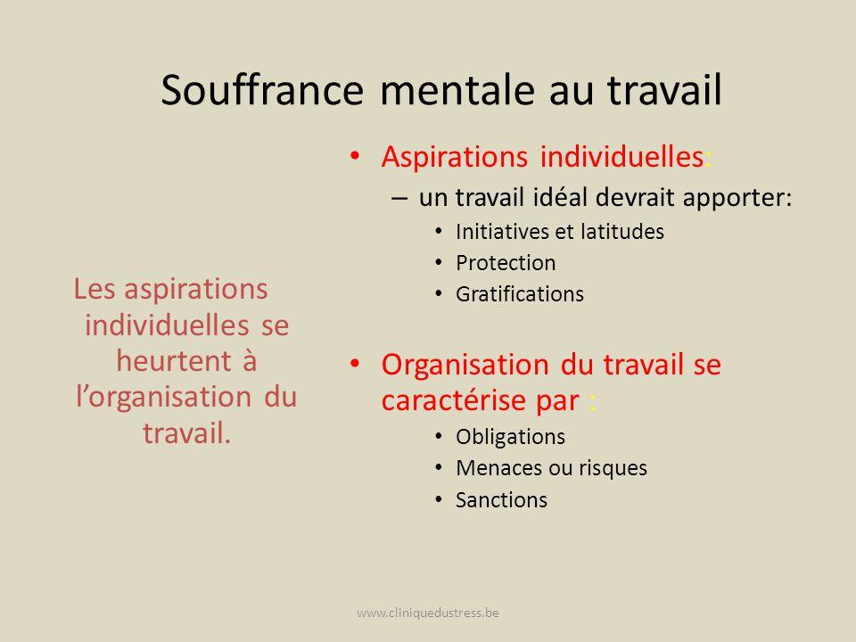 www.cliniquedustress.be Souffrance mentale au travail Les aspirations individuelles se heurtent à lorganisation du travail.