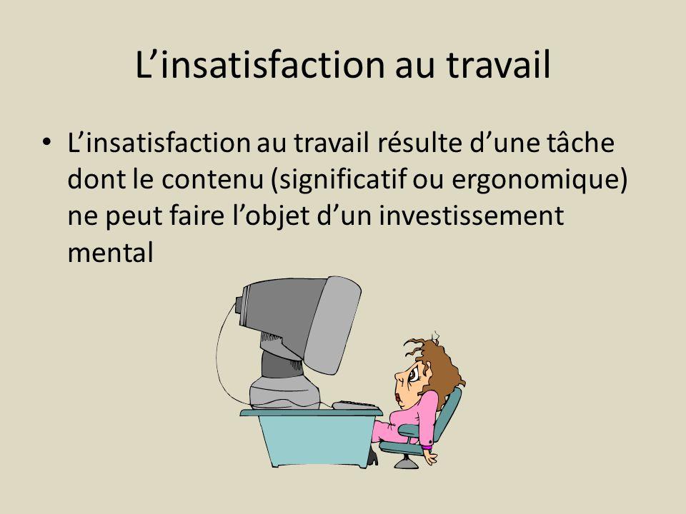 Linsatisfaction au travail Linsatisfaction au travail résulte dune tâche dont le contenu (significatif ou ergonomique) ne peut faire lobjet dun investissement mental