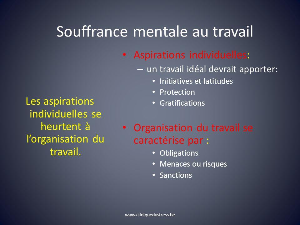 Souffrance mentale au travail Les aspirations individuelles se heurtent à lorganisation du travail. Aspirations individuelles: – un travail idéal devr