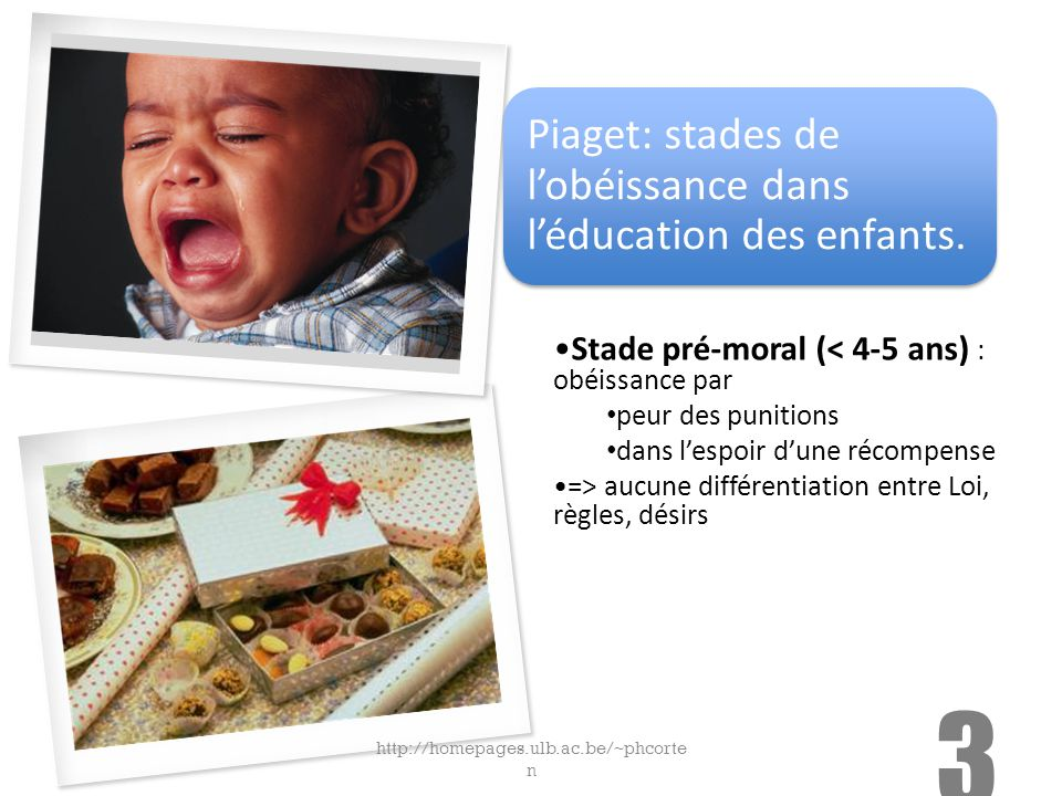 Piaget: stades de lobéissance dans léducation des enfants. Stade pré-moral (< 4-5 ans) : obéissance par peur des punitions dans lespoir dune récompens