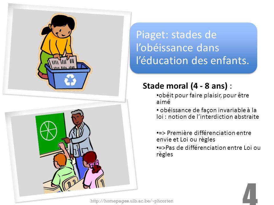 Piaget: stades de lobéissance dans léducation des enfants. Stade moral (4 - 8 ans) : obéit pour faire plaisir, pour être aimé obéissance de façon inva