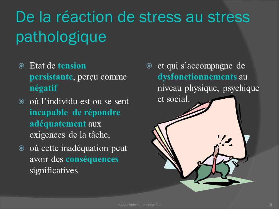 De la réaction de stress au stress pathologique et qui saccompagne de dysfonctionnements au niveau physique, psychique et social. Etat de tension pers