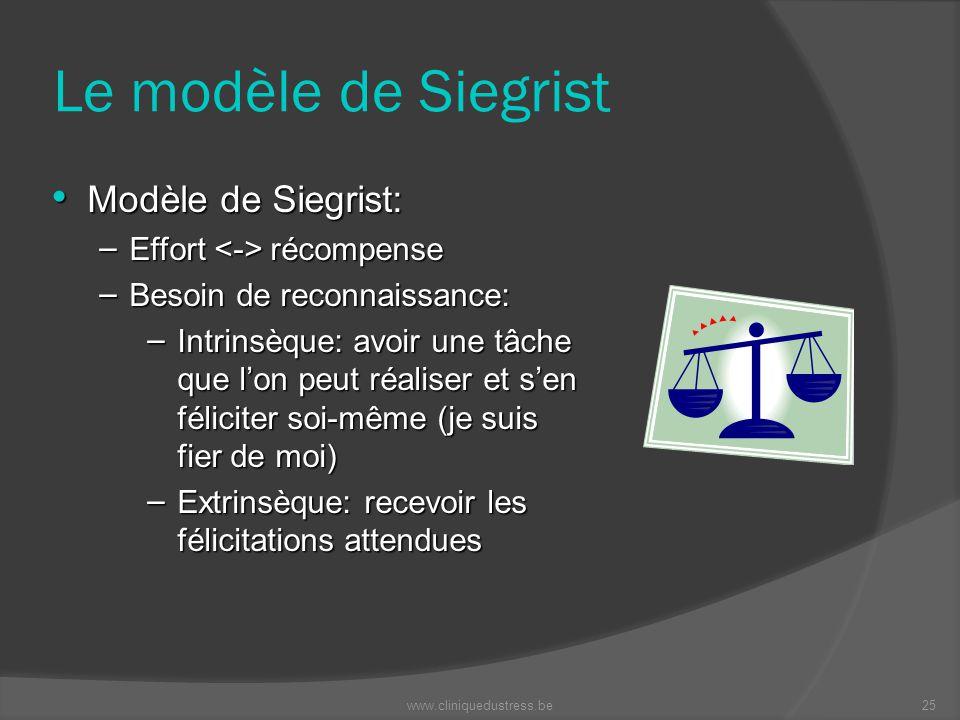 Le modèle de Siegrist Modèle de Siegrist: Modèle de Siegrist: – Effort récompense – Besoin de reconnaissance: – Intrinsèque: avoir une tâche que lon p