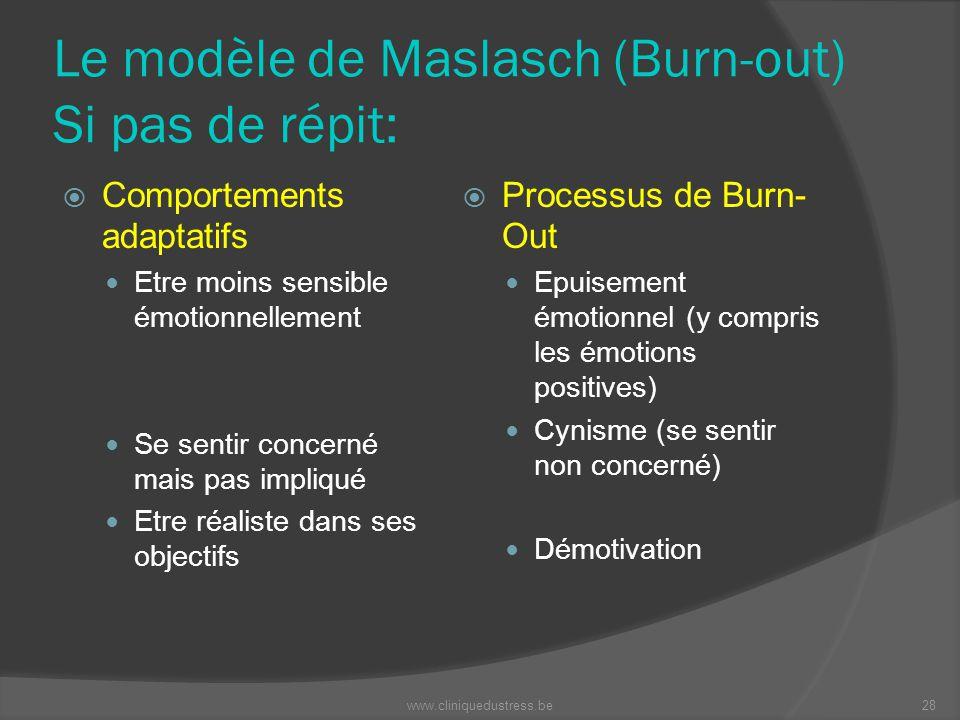 Le modèle de Maslasch (Burn-out) Si pas de répit: Comportements adaptatifs Etre moins sensible émotionnellement Se sentir concerné mais pas impliqué E