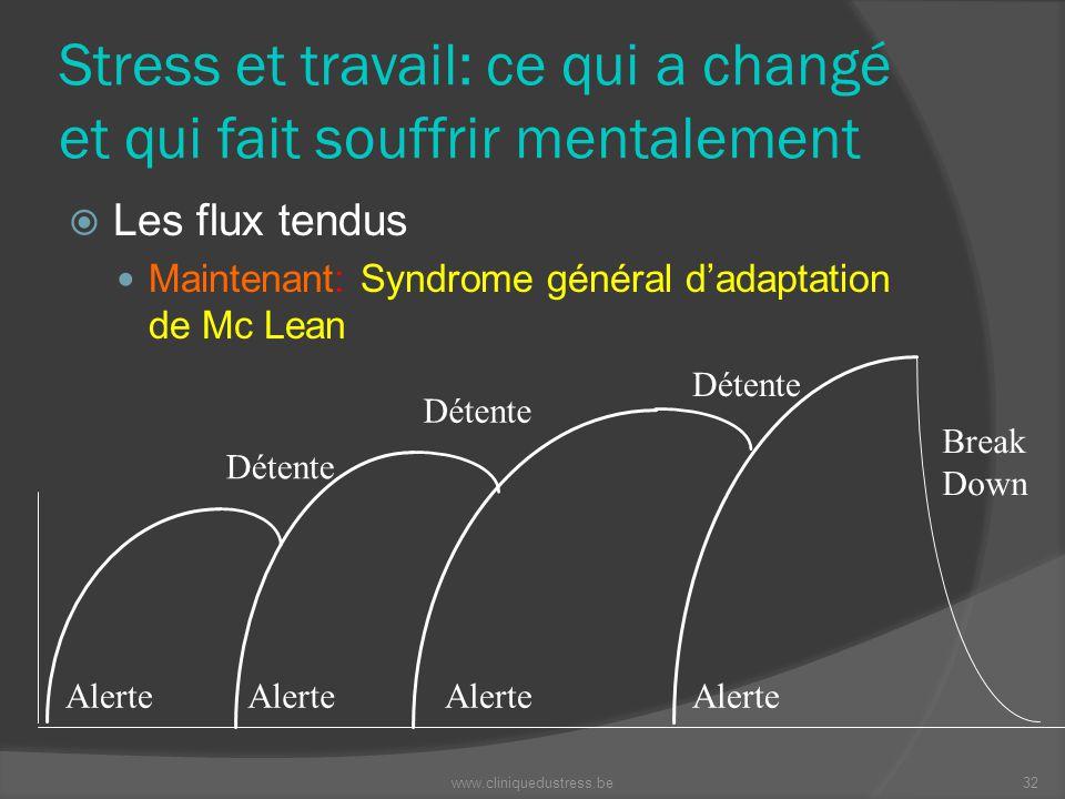 Stress et travail: ce qui a changé et qui fait souffrir mentalement Les flux tendus Maintenant: Syndrome général dadaptation de Mc Lean www.cliniquedu