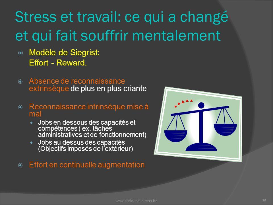 Stress et travail: ce qui a changé et qui fait souffrir mentalement Modèle de Siegrist: Effort - Reward. Absence de reconnaissance extrinsèque de plus