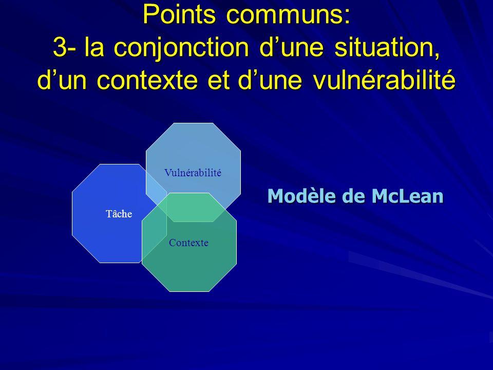 Points communs: 3- la conjonction dune situation, dun contexte et dune vulnérabilité Tâche Vulnérabilité Contexte Modèle de McLean
