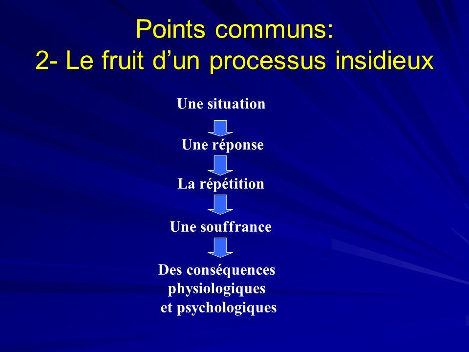 Points communs: 2- Le fruit dun processus insidieux Une réponse Une situation La répétition Une souffrance Des conséquences physiologiques et psycholo