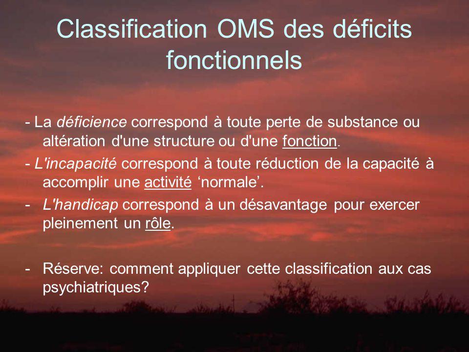 Classification OMS des déficits fonctionnels - La déficience correspond à toute perte de substance ou altération d'une structure ou d'une fonction. -