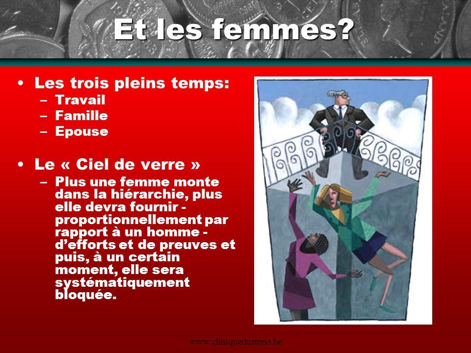 www.cliniquedustress.be Et les femmes? Les trois pleins temps: –Travail –Famille –Epouse Le « Ciel de verre » –Plus une femme monte dans la hiérarchie