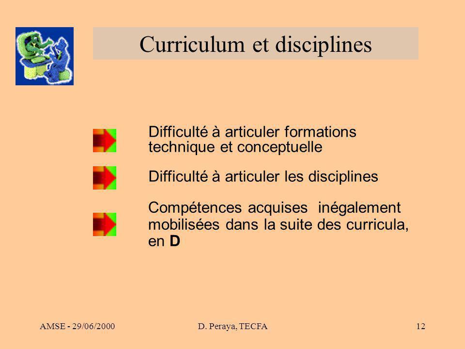 AMSE - 29/06/2000D. Peraya, TECFA12 Curriculum et disciplines Difficulté à articuler formations technique et conceptuelle Compétences acquises inégale